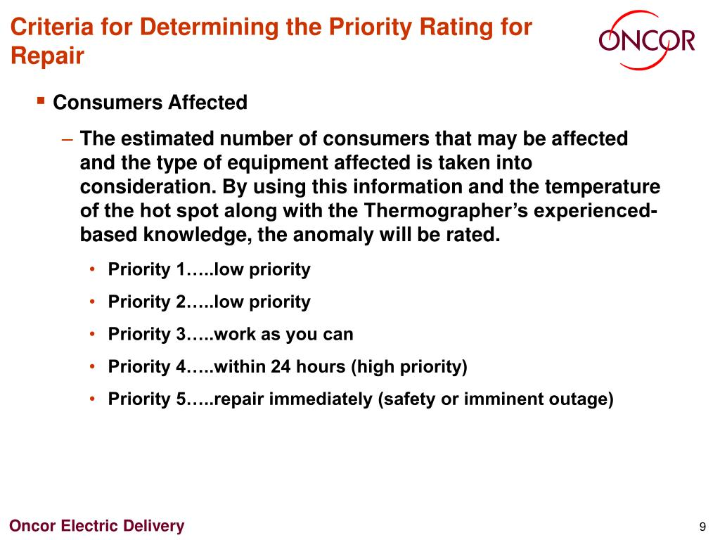 Criteria for Determining the Priority Rating for Repair