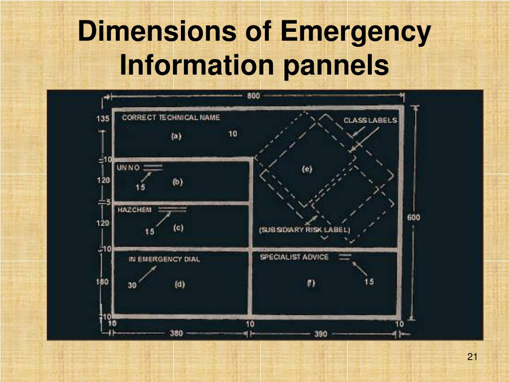 Dimensions of Emergency Information pannels