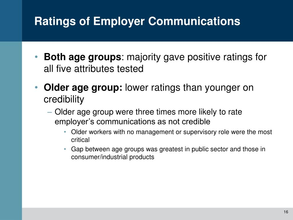 Ratings of Employer Communications