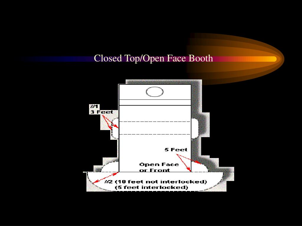 Closed Top/Open Face Booth