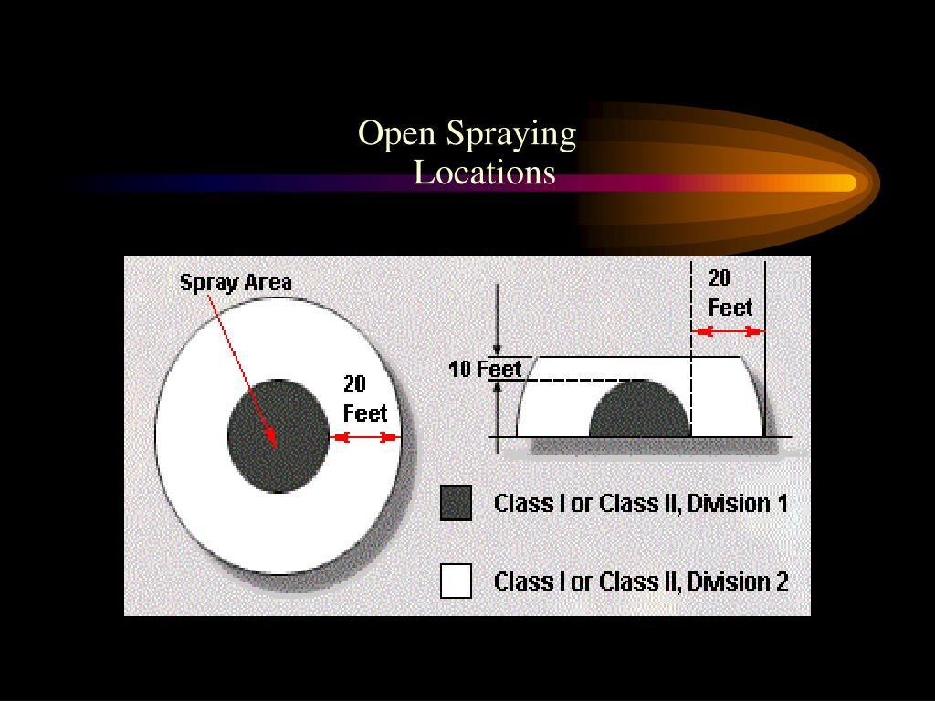Open Spraying Locations