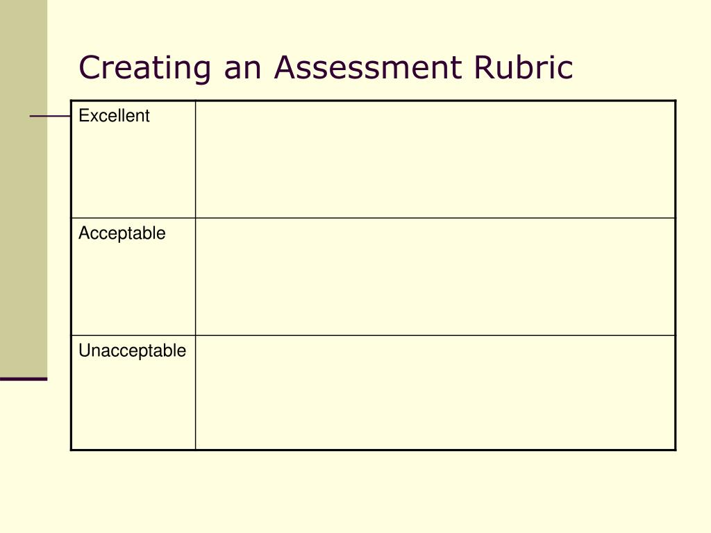 Creating an Assessment Rubric