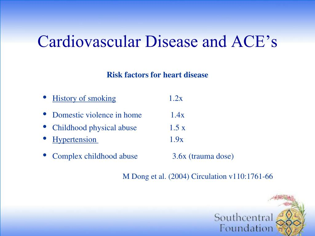 Cardiovascular Disease and ACE's