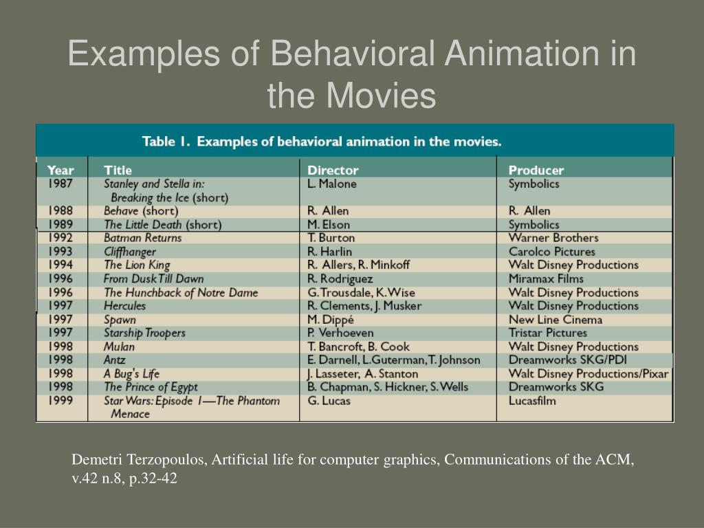 Examples of Behavioral Animation in the Movies