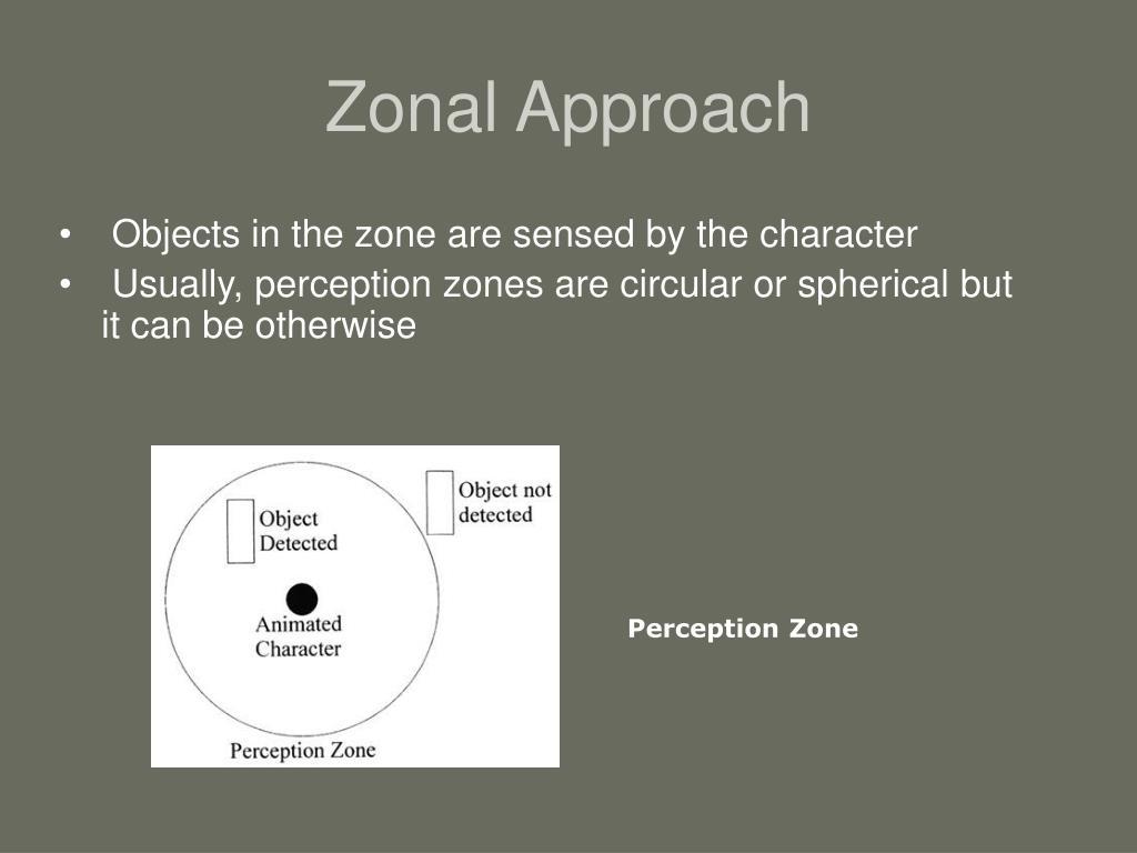 Zonal Approach