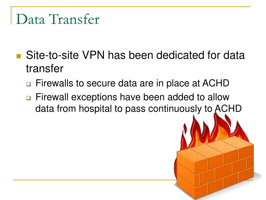 Data Transfer