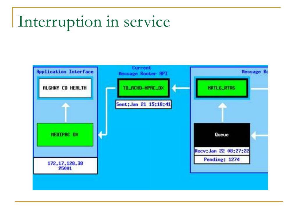 Interruption in service