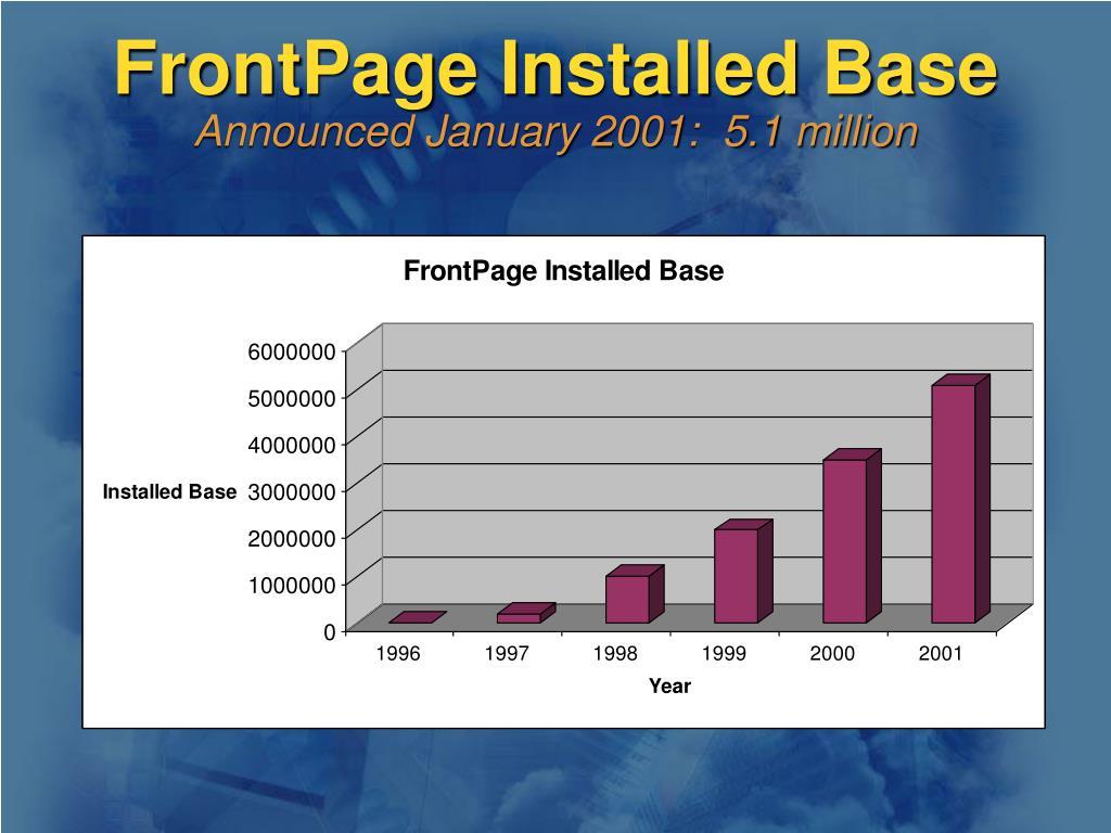 FrontPage Installed Base