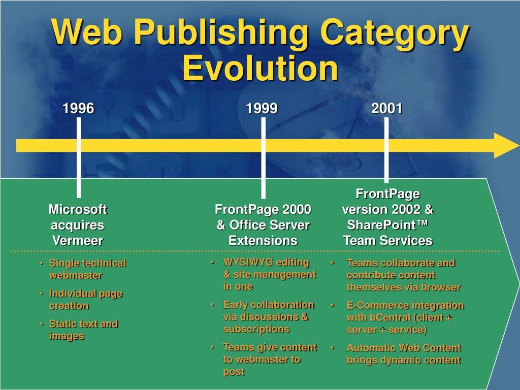 Web Publishing Category Evolution