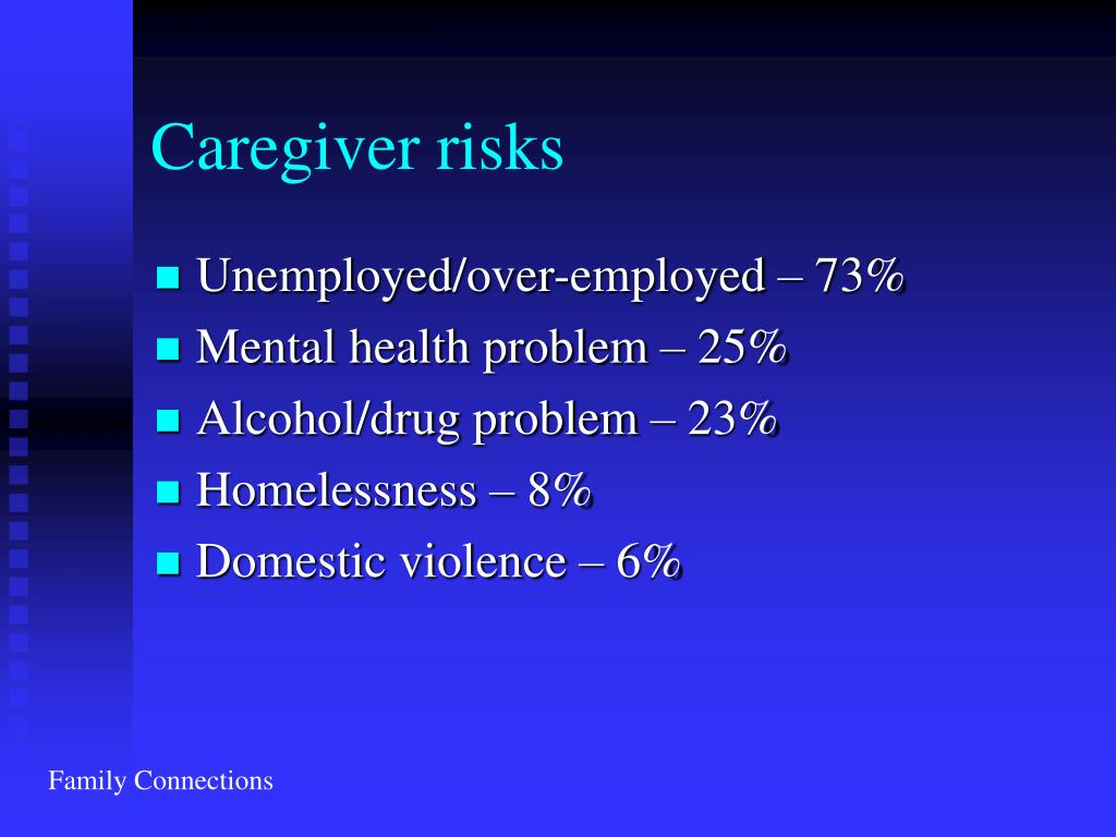 Caregiver risks