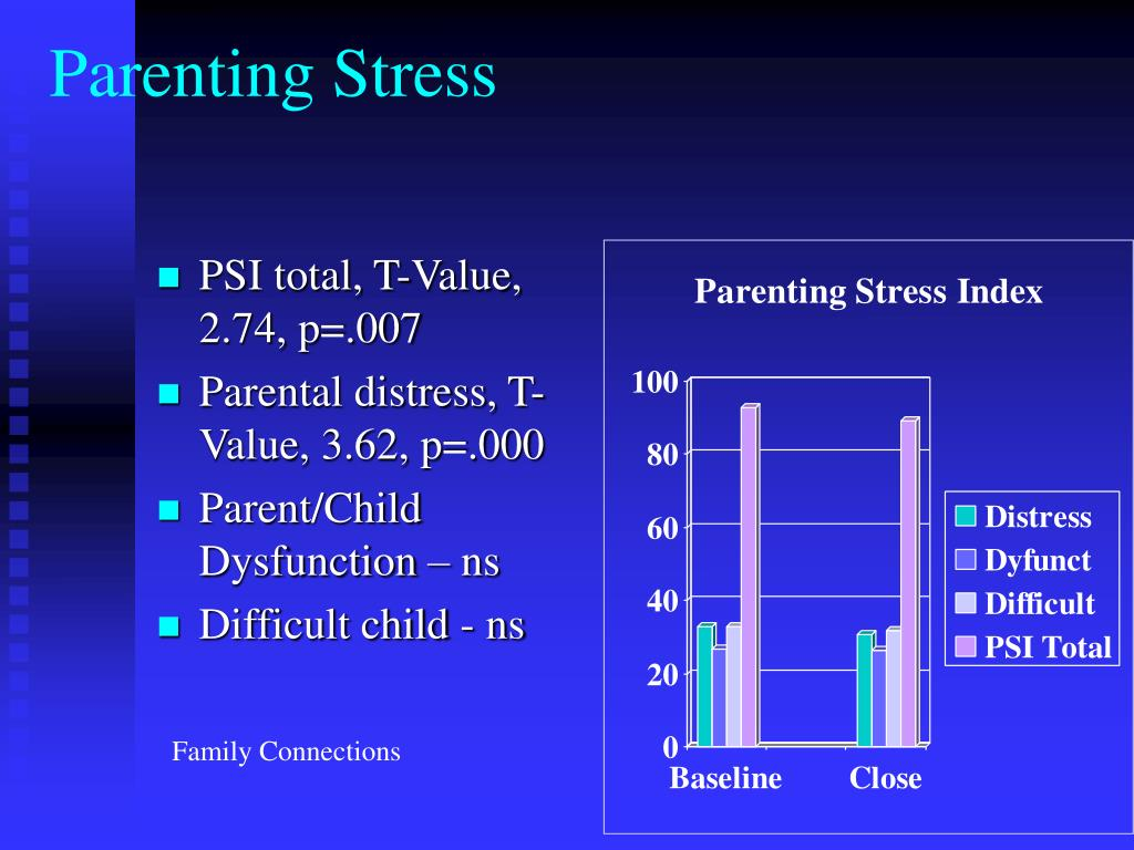 Parenting Stress