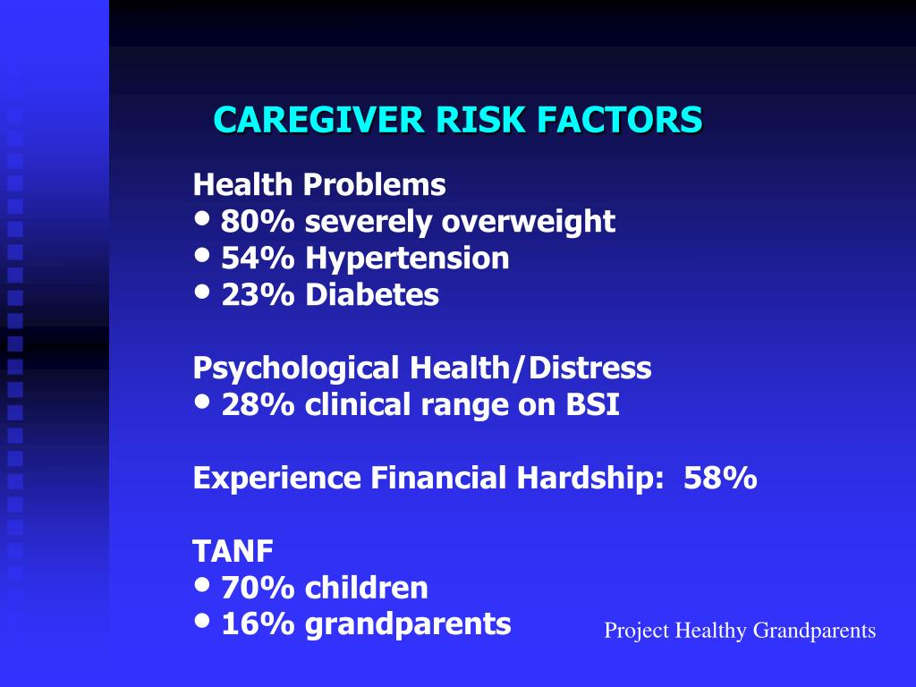 CAREGIVER RISK FACTORS