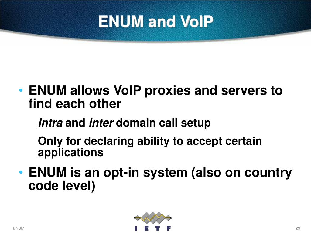 ENUM and VoIP
