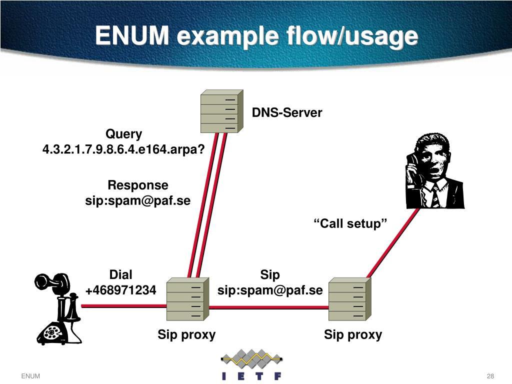 DNS-Server