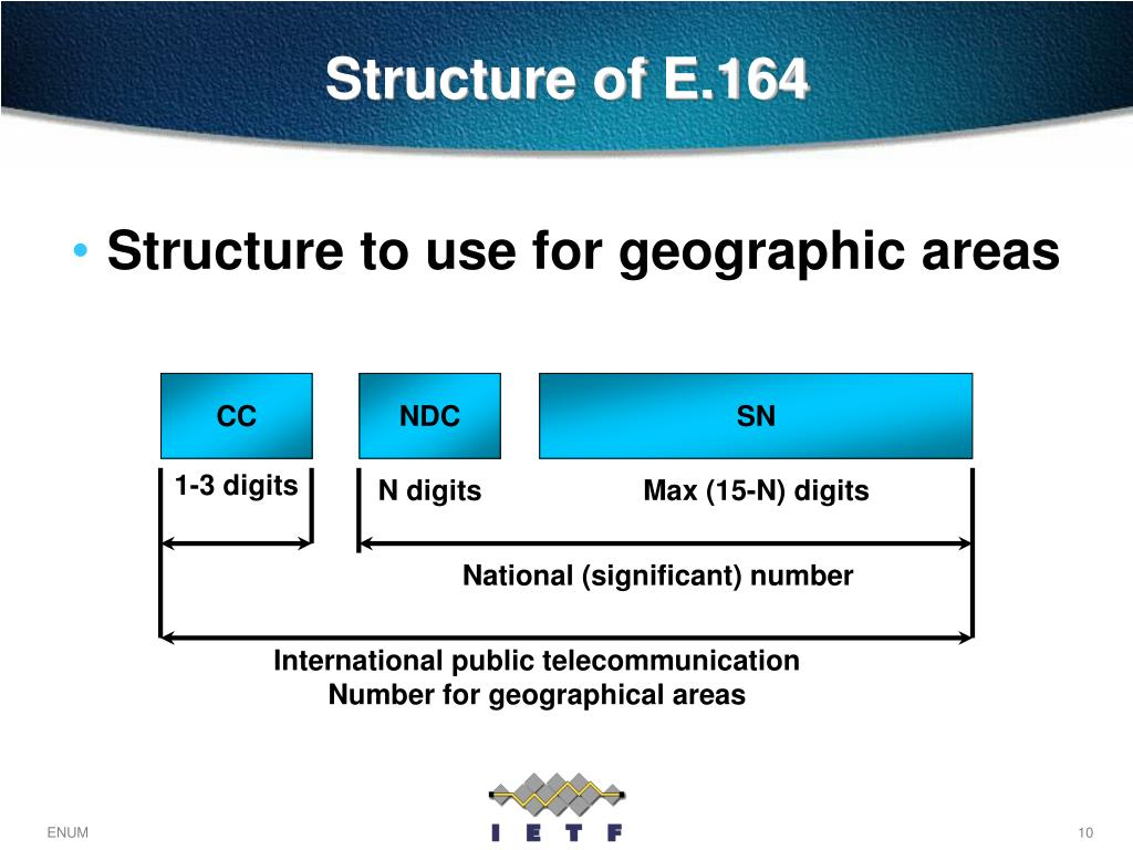 Structure to use for geographic areas