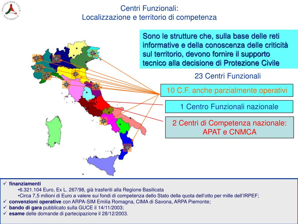 Centri Funzionali:
