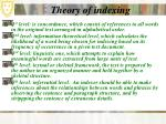 theory of indexing