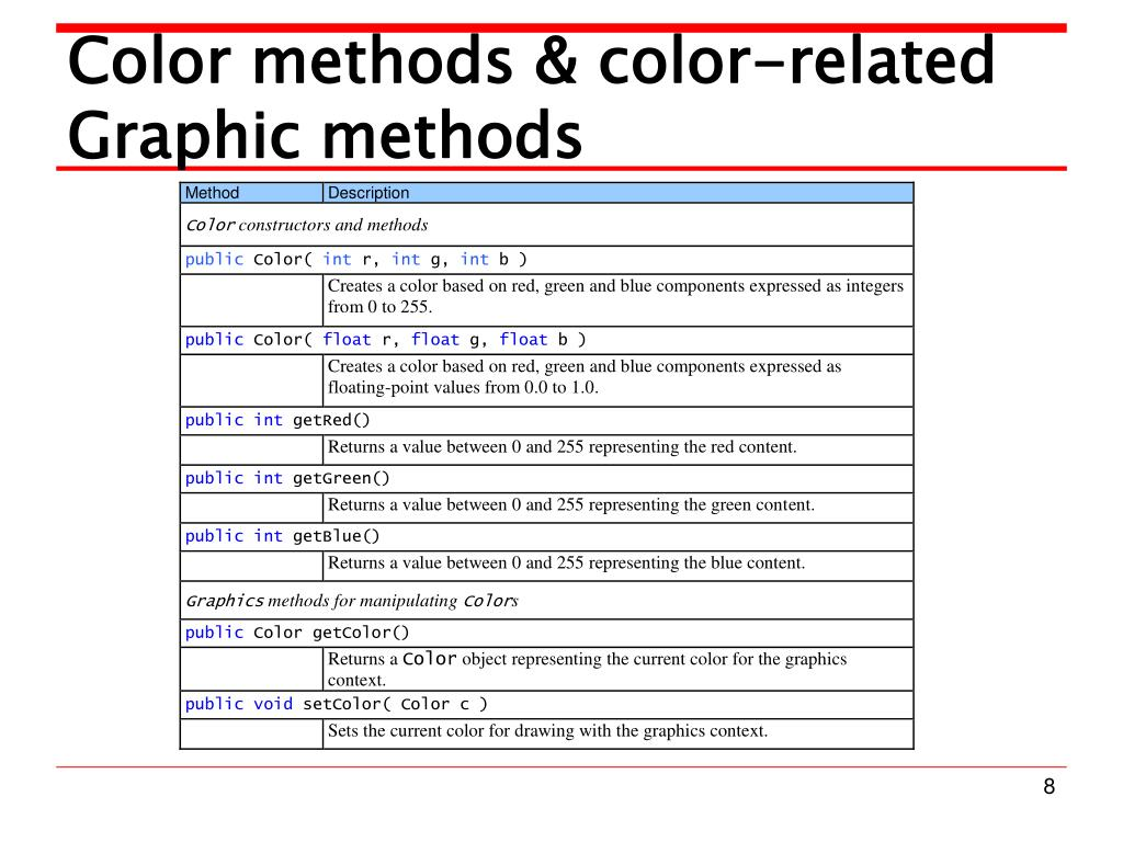 Color methods & color-related Graphic methods