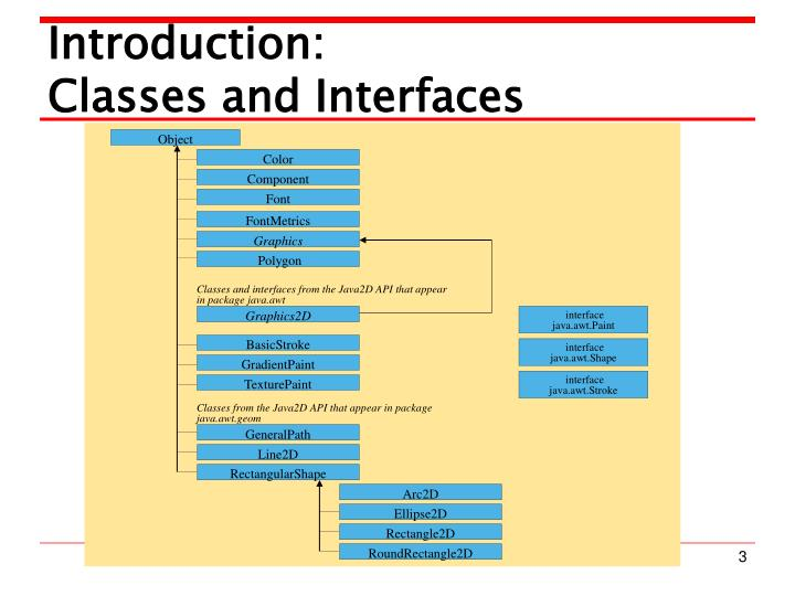 Introduction classes and interfaces