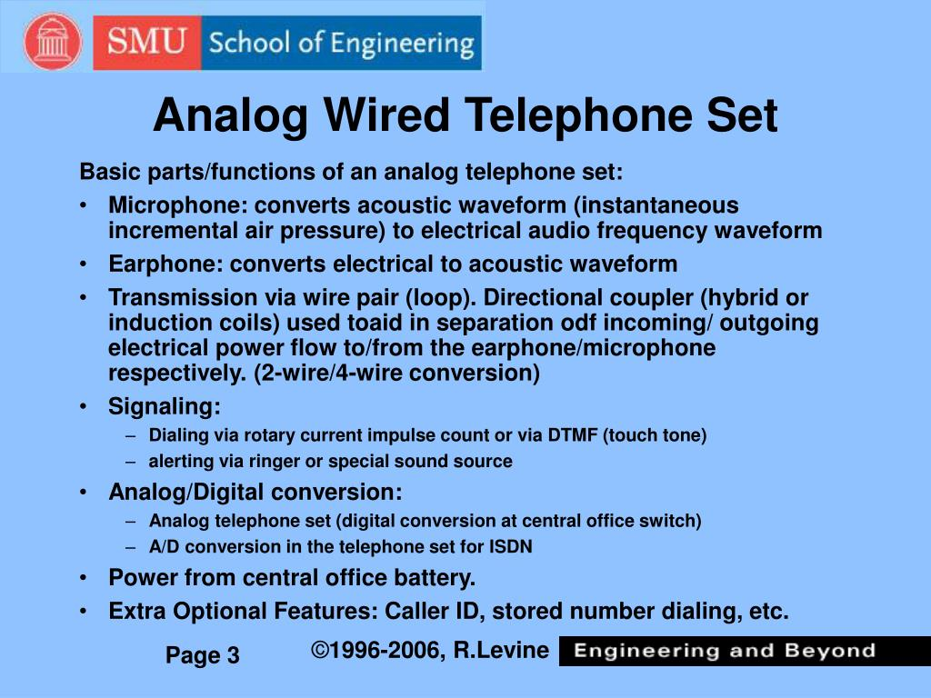 Analog Wired Telephone Set