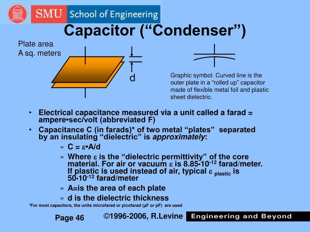 """Capacitor (""""Condenser"""")"""