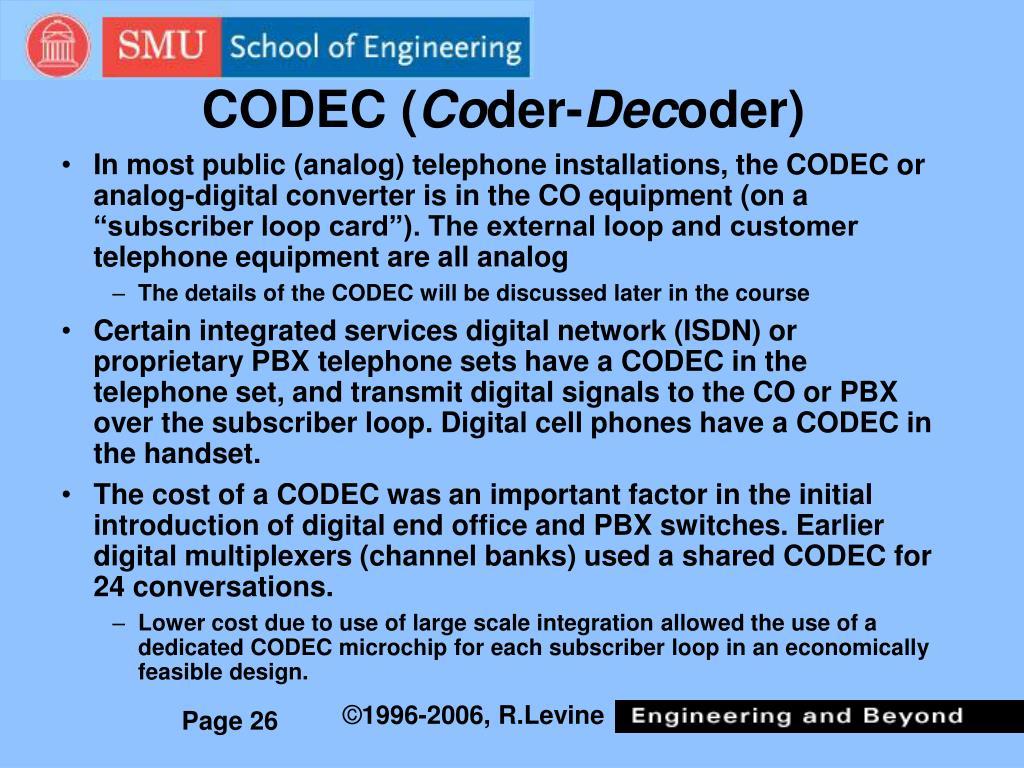 CODEC (