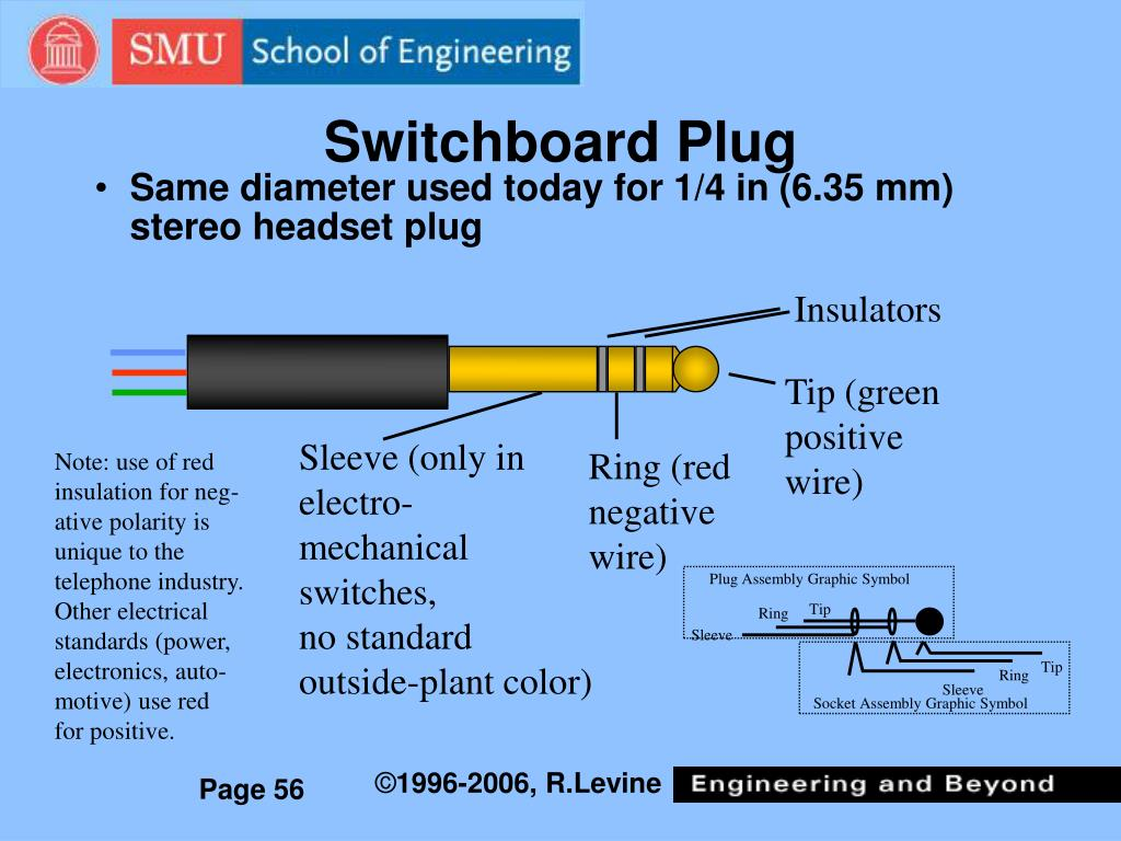 Switchboard Plug