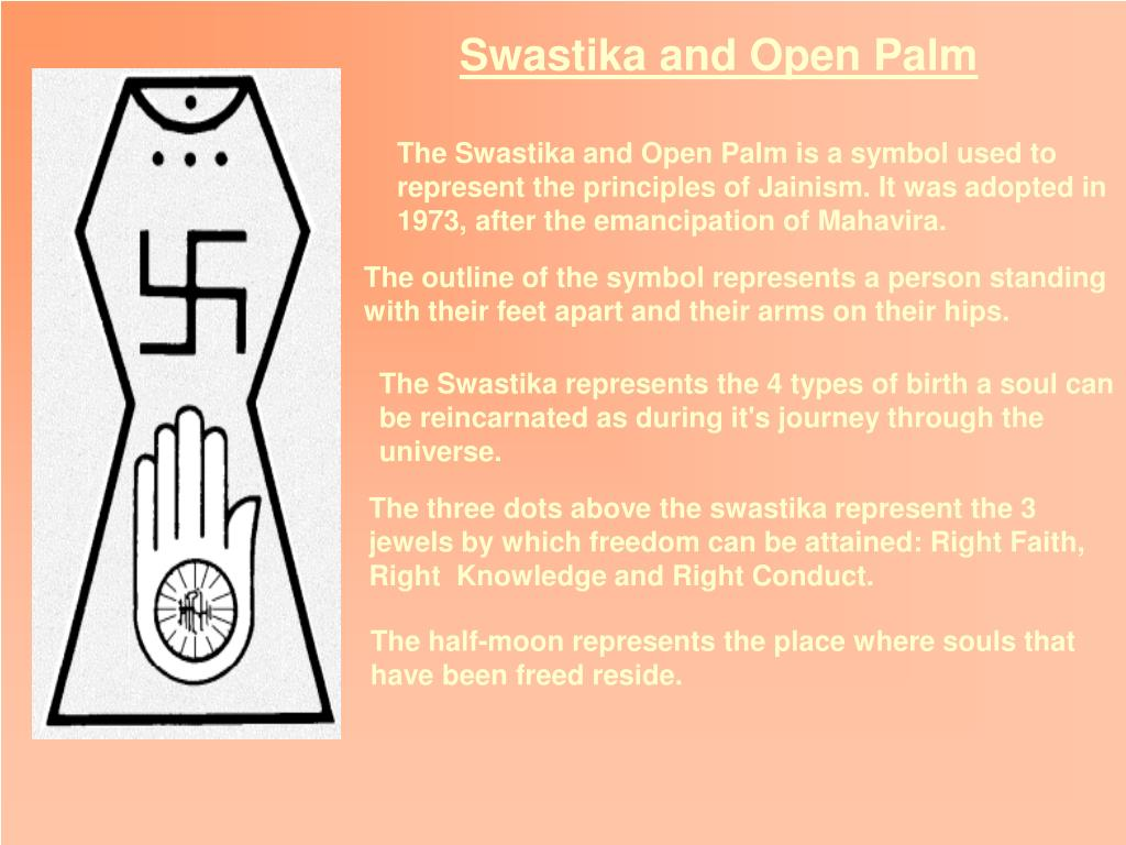Swastika and Open Palm