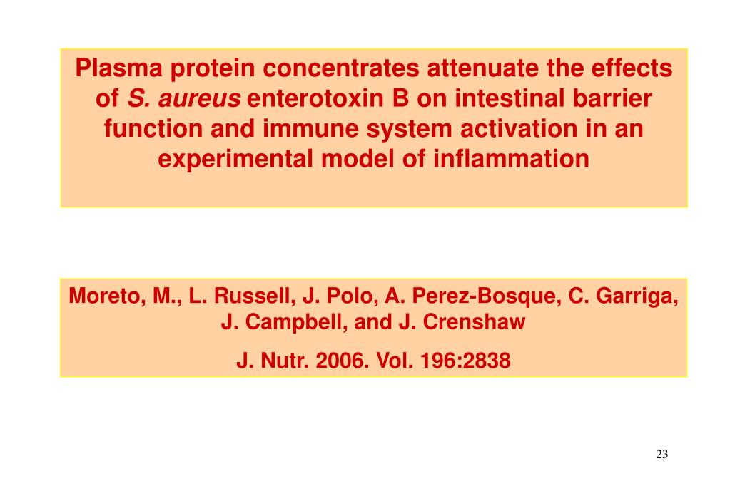 Plasma protein concentrates attenuate the effects of