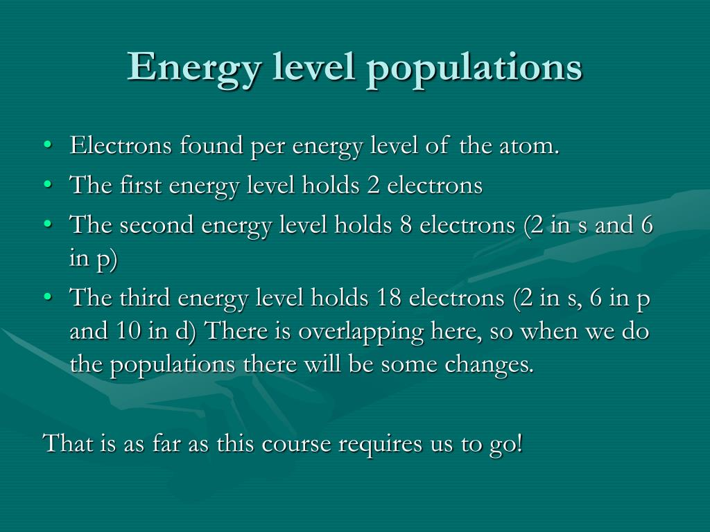 Energy level populations