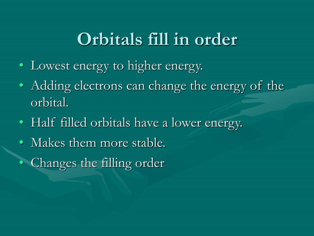 Orbitals fill in order