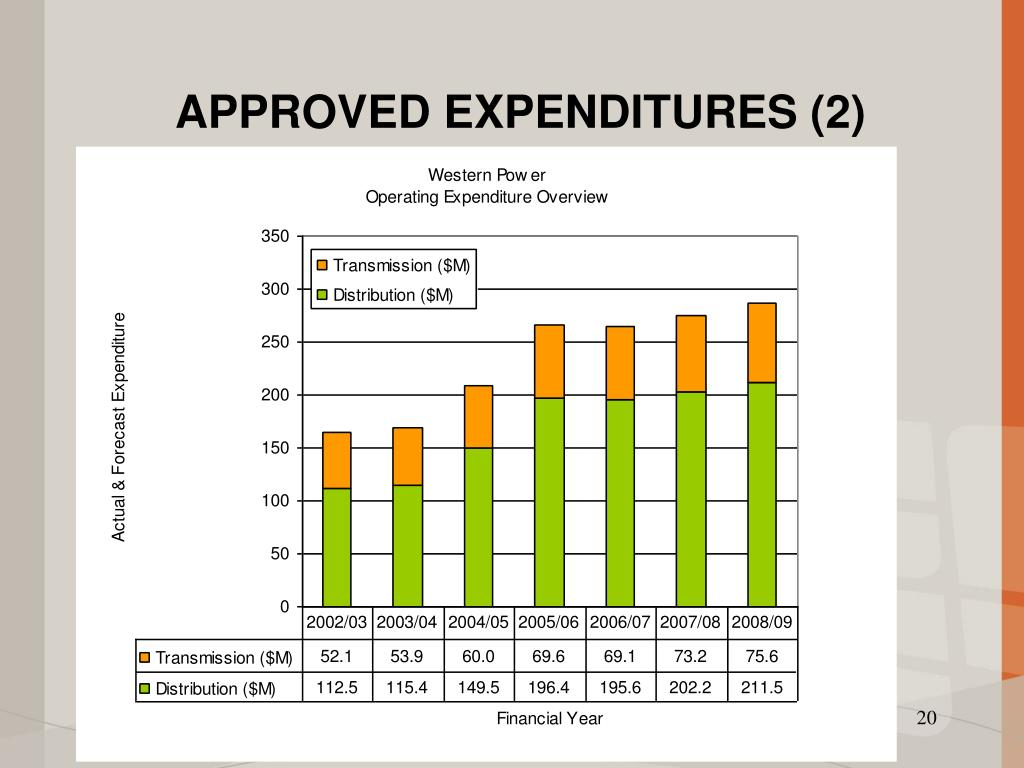 APPROVED EXPENDITURES (2)