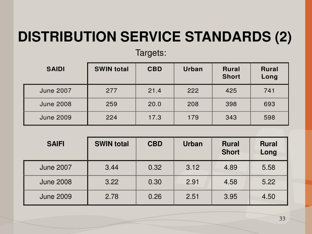 DISTRIBUTION SERVICE STANDARDS (2)