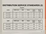 distribution service standards 2