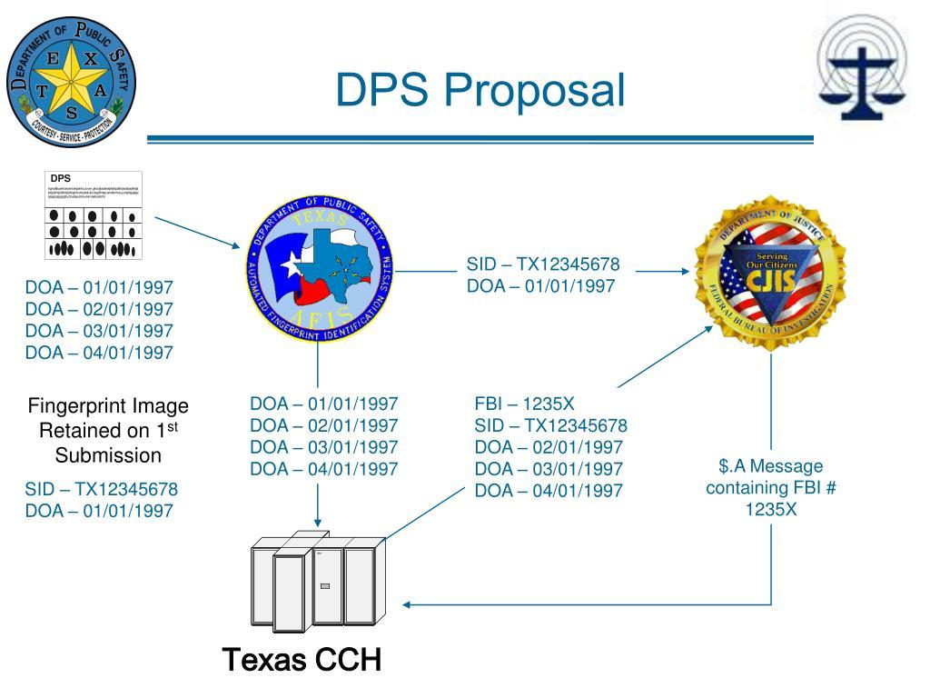 DPS Proposal