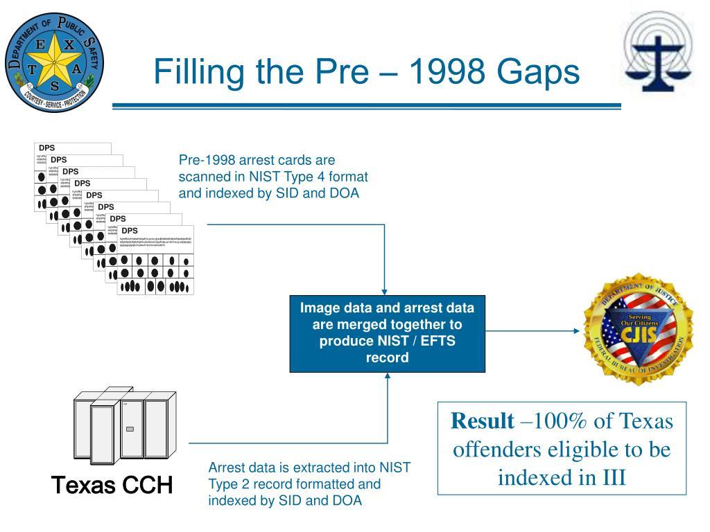 Filling the Pre – 1998 Gaps