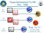 texas submissions to fbi pre 1998