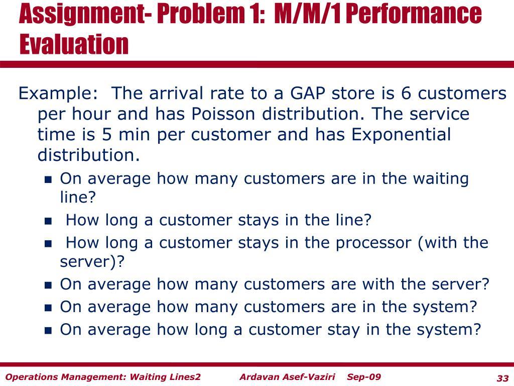 Assignment- Problem 1:  M/M/1 Performance Evaluation