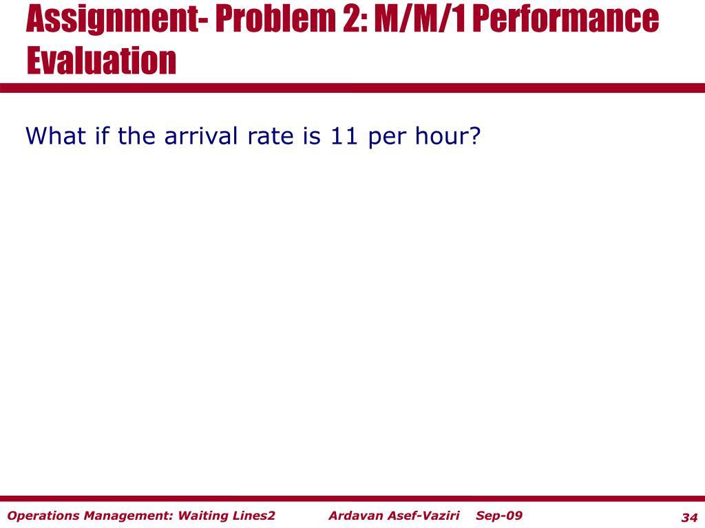 Assignment- Problem 2: M/M/1 Performance Evaluation