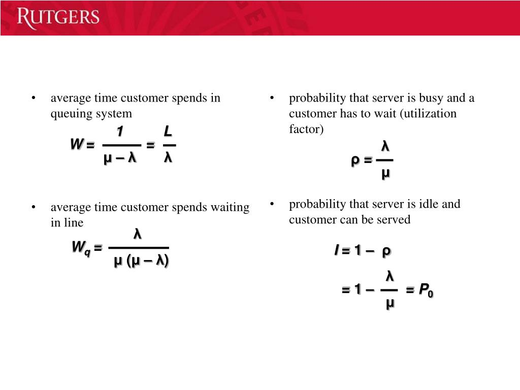average time customer spends in queuing system