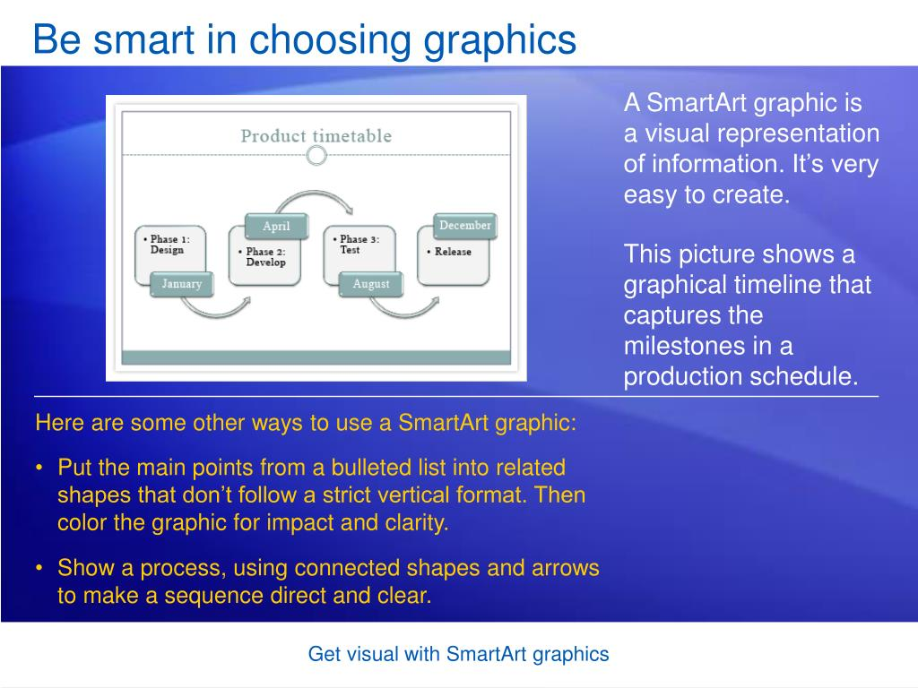 Be smart in choosing graphics