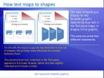 how text maps to shapes