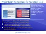 presentation theme basis for how slides look