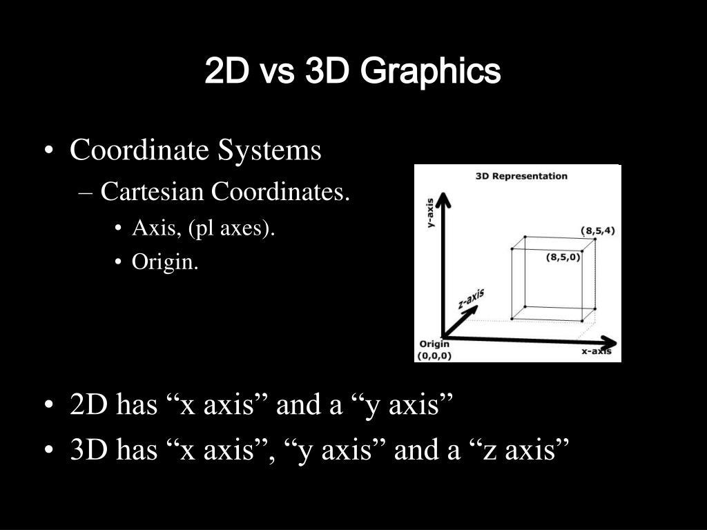 2D vs 3D Graphics