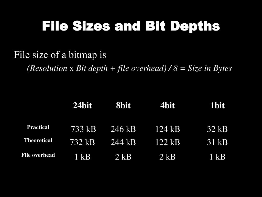 File Sizes and Bit Depths