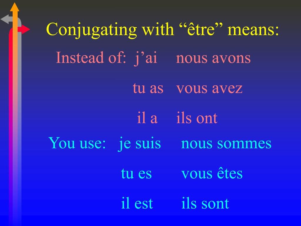 "Conjugating with ""être"" means:"