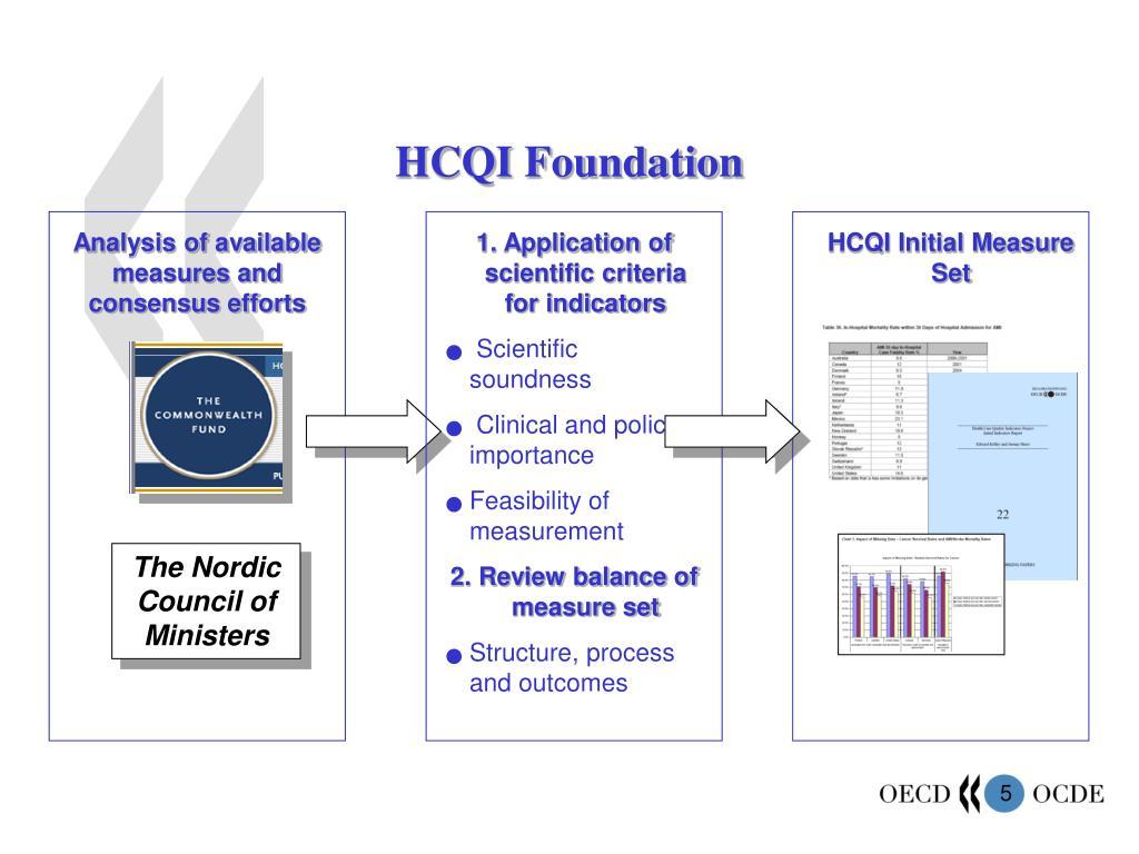 HCQI Foundation