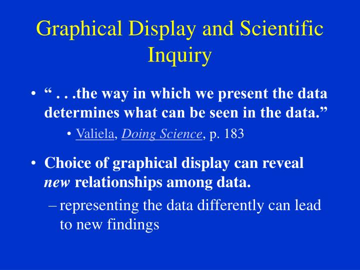 Graphical display and scientific inquiry