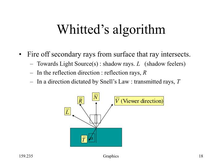 Whitted's algorithm