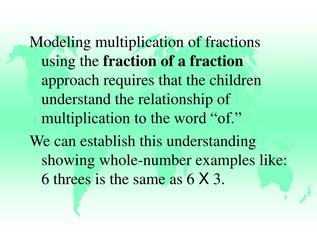 Modeling multiplication of fractions using the